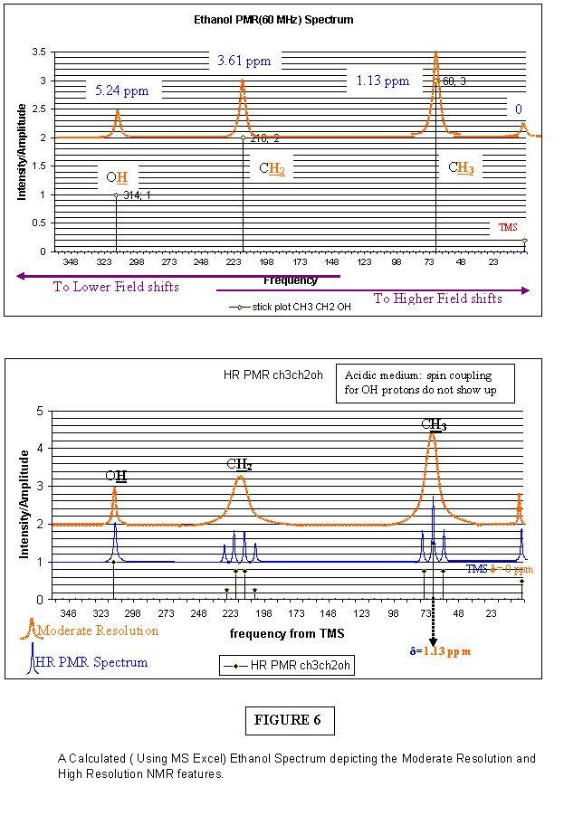 CLICK HERE on picture for an article on NMR by this author